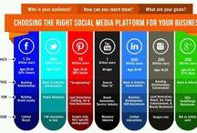 Marketing / pěkné reklamy, návrhy reklam, infografiky