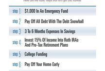 The Best Retirement Plan