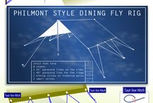 pilmont style dining fly rig