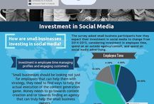 Infographics / Here you'll find interesting infographics about Media and Metrics all in relation to Multicultural Marketing