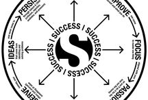 Business, Money and Success