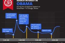 Graficas y Datos que compartimos en @Monitor_SN