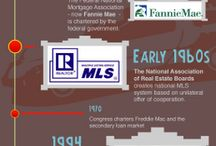 Real Estate Infographics / Real estate infographics compiled by industry professionals in Jason Cohen Pittsburgh.