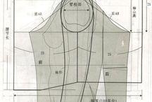 анатомия кроя