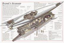 Vehicels of star wars