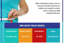 Weight loss Tips and Obesity management / Follow us to know more on managing obesity and tips on weight loss