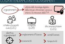 egovernment e servizi digitali per la Pubblica Amministrazione / slide del corso online del FormezPA (CC BY SA 4.0 INT) sull'eleadership (anno 2015)