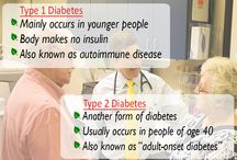 Know about #Type1 & #Type2 Diabetes... / Diabetes: Differences Between Type 1 and 2...
