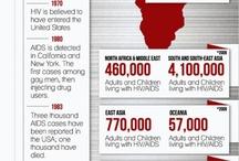 Datos e Infografías / by Fundación Huésped