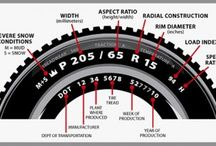 6 Aspects of Auto Tires You Possibly Really Did Not Know