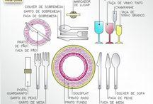 Protocolo para mesa