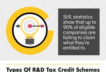 R&D Tax Credits Explained