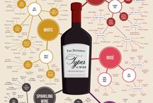 Wine world