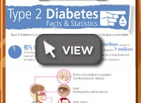 Diabetes Awareness / by UnityPoint Health  St. Luke's Hospital