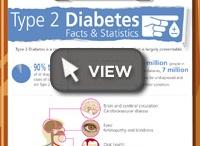 Diabetes Awareness / by UnityPoint Health- St. Luke's Hospital