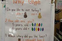 ~Classroom Thanksgiving Unit
