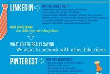 Social media / Network, blogging