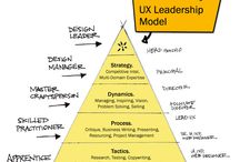 UX in organisations