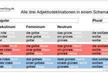 deutschlernen