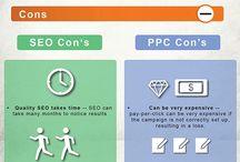 Online Advertising / SEO, PPC, SEM and Web Analytics