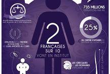 Infographies / Infographies réalisées par Elysées Marbeuf