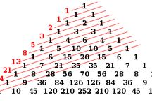 Fibonacci. 05.07.16
