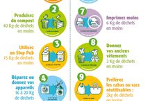 recyclage fle