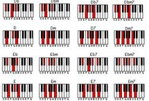 Enseñanza del piano