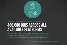 Apps / The latest trends in smartphone app design