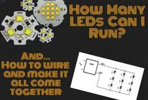LED techniek verklaard