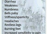 vit B12 deficiancy simptoms