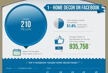 Home Decor Infographics / Home decor infographics