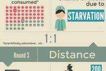 [Infographics]