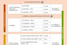 sistema escolar francés