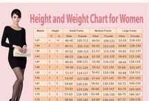 weight chart measurements