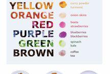 Dyes natural