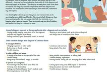 Parent Resources to Help Kids Cope with Injury/ Illness / Resources to help parents help their children cope with injury and pain, dealing with traumatic stress reminders, looking and feeling different, and adjusting after returning home.