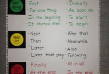 Writing - Transition Words