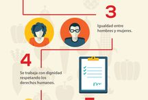 Tips en Español