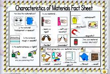 Properties and characteristics of materials