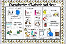 Properties and characteristics of materials
