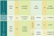 Język polski gramatyka