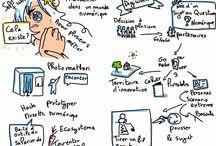 #hacklafing / sketchnoting by Christelle Fritz