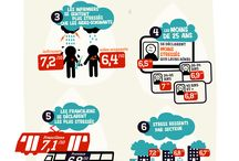 Cours - Infographie