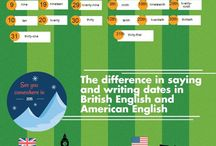 English: Voca Seasons, months, and Dates