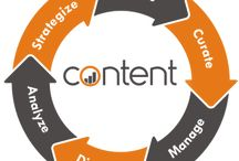 content marketing  / Topics on how to use video for your content marketing strategy.
