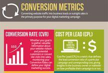 Lead Generation / Lead generation marketing | lead generation online business | lead generation ideas | lead generation business | lead generation b2b | lead generation infographic