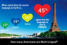 Språk i Verden / Hva som helst