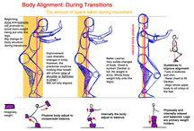 Graphic postures