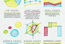 Infographics / by Amy Rees